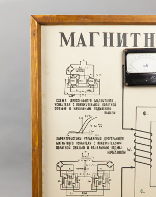 Former Soviet Electrical Training Board