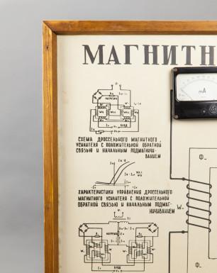 Former Soviet Electrical Training Board